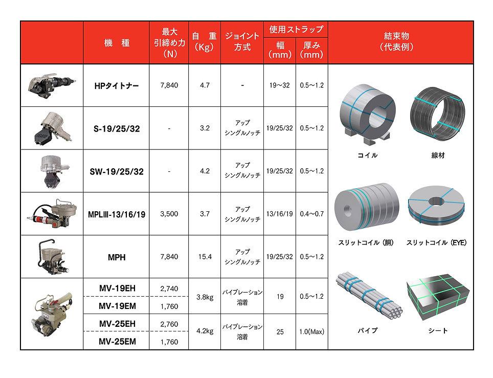 鋼鈑工業HP_BESTOP諸元表.jpg