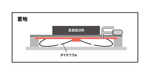 エアベアリング_着地.jpg