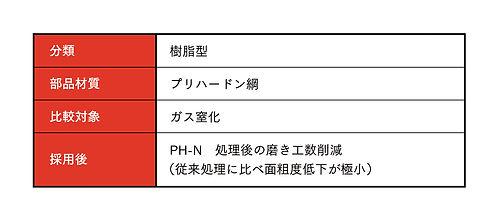 樹脂型_表.jpg