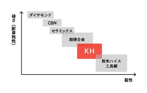 鋼鈑工業HP_04_基本特性.jpg