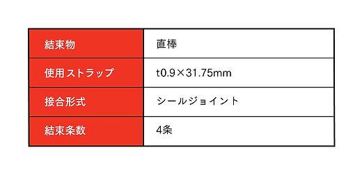 鋼鈑工業HP_01_棒鋼パイプシート結束機01.jpg