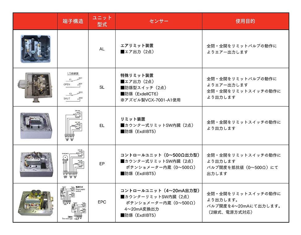鋼鈑工業HP_01_ポジションセンサー.jpg