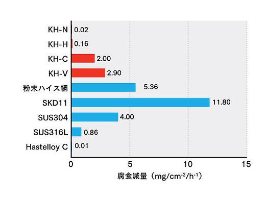 鋼鈑工業HP_05_塩酸水溶液に.jpg