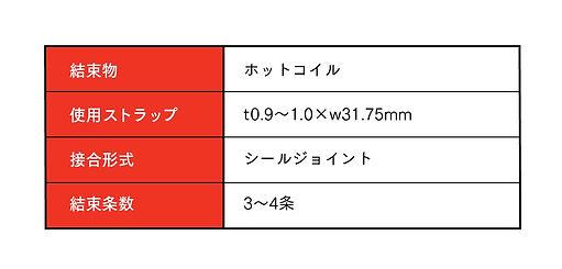 鋼鈑工業HP_01_熱延コイル結束機06.jpg