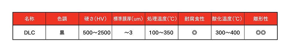 鋼鈑工業HP_02_PH DLC.jpg