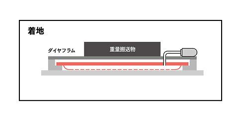 エアポーター_着地.jpg