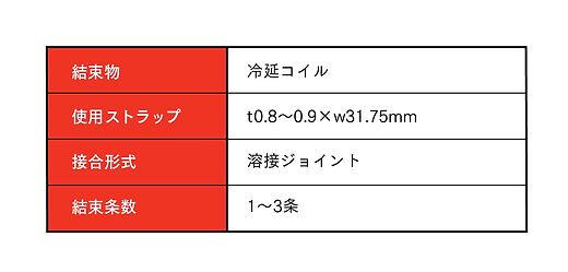 鋼鈑工業HP_01_冷延コイル結束機03.jpg