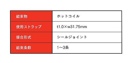 鋼鈑工業HP_01_熱延コイル結束機05.jpg