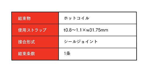 鋼鈑工業HP_01_熱延コイル結束機03.jpg