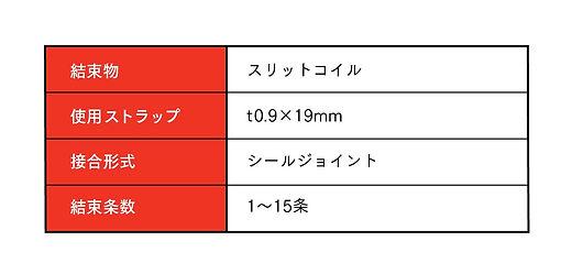 鋼鈑工業HP_01_冷延コイル結束機06.jpg