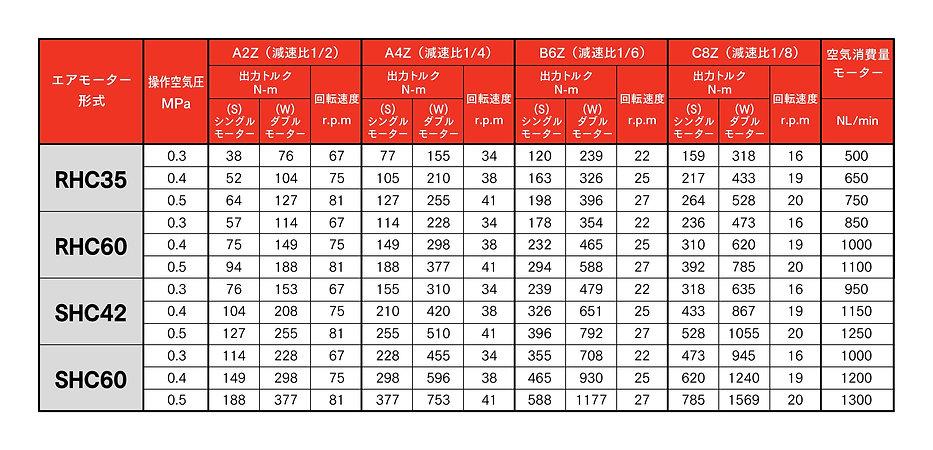 鋼鈑工業HP_01_ベストルクSA性能表.jpg