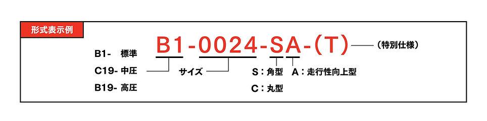 鋼鈑工業HP_01_エアベアリングの形式.jpg