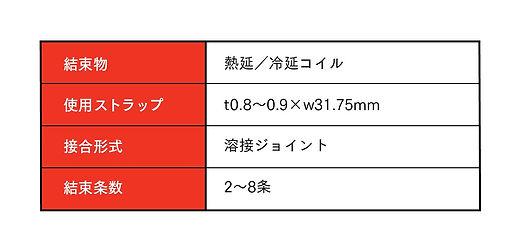 鋼鈑工業HP_01_コイル梱包ライン用結束機02.jpg
