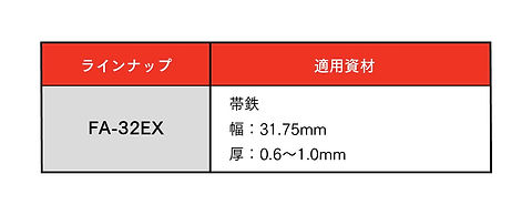 鋼鈑工業HP_02_ストラッピングヘッドEX型.jpg