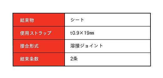 鋼鈑工業HP_01_棒鋼パイプシート結束機04.jpg