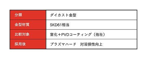 ダイカスト金型_表.jpg