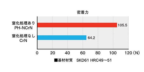 鋼鈑工業HP_03_複合処理.jpg