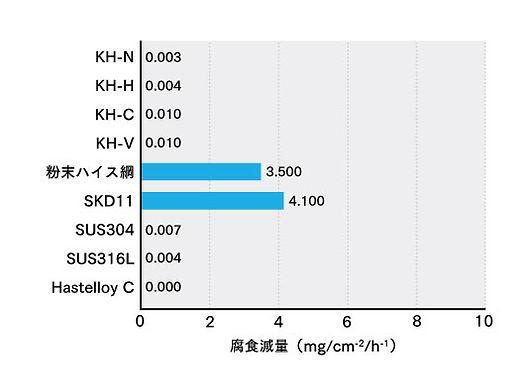鋼鈑工業HP_05_りん酸水溶液に.jpg
