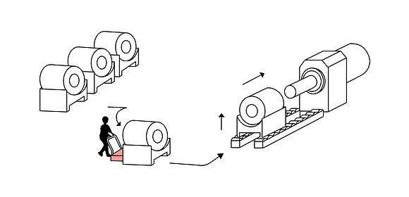 鋼鈑工業HP_01_重量物搬送システム用途事例01.jpg