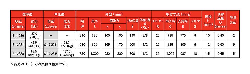 鋼鈑工業HP_01_楕円型エアベアリング02.jpg