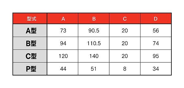鋼鈑工業HP_01_ベストルク(SA型)外寸寸法重量2.jpg