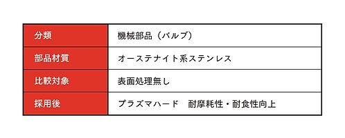 機械部品バルブ_表.jpg