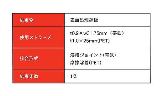 鋼鈑工業HP_01_冷延コイル結束機05.jpg