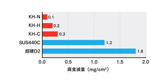 鋼鈑工業HP_05_海水に.jpg