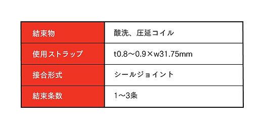 鋼鈑工業HP_01_冷延コイル結束機02.jpg