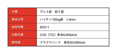 プレス型絞り型__表.jpg