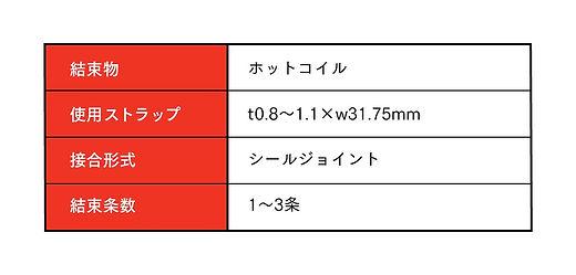 鋼鈑工業HP_01_熱延コイル結束機01.jpg