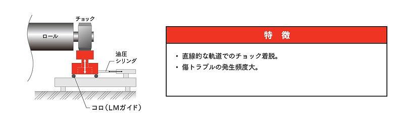 鋼鈑工業HP_02_ロールチョック03.jpg