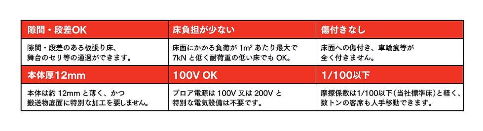 鋼鈑工業HP_02_エアポーター02.jpg