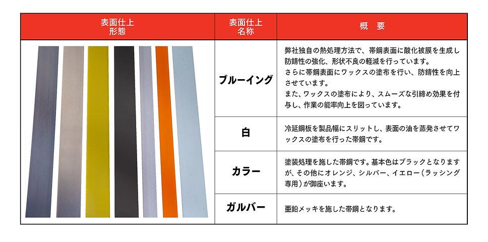 0325帯鋼_表_アートボード 1.jpg