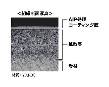 鋼鈑工業HP_02_複合表面処理.jpg