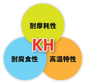 鋼鈑工業HP_04_KHの特性.jpg
