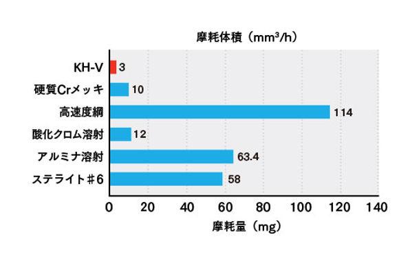 鋼鈑工業HP_04_ショットブラスト.jpg