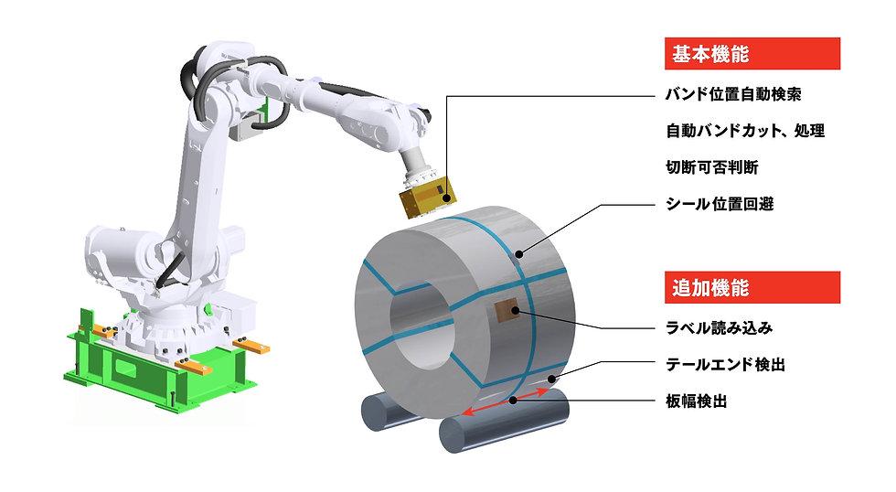 鋼鈑工業HP_02_ロボットハンドカッター.jpg
