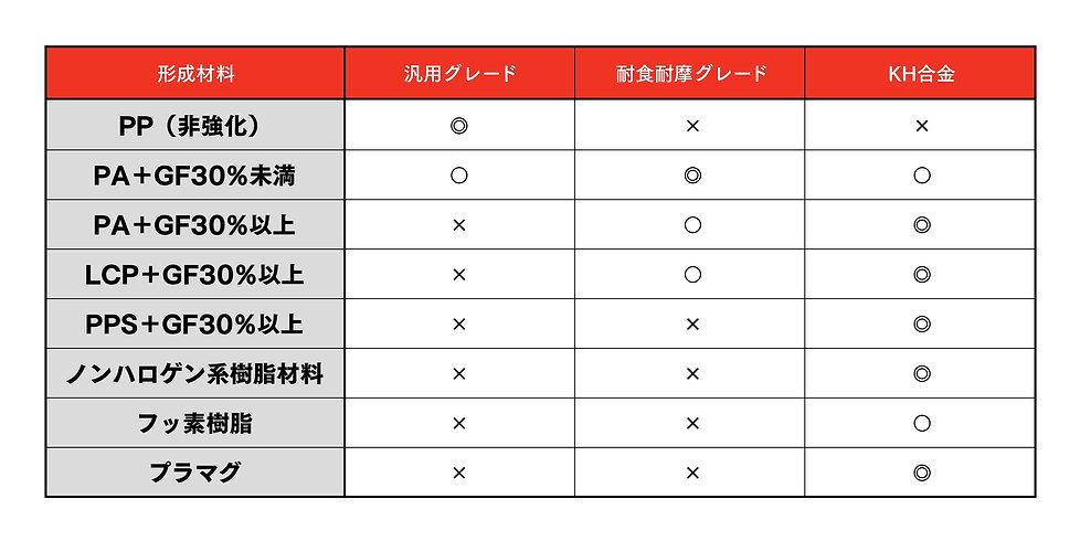 鋼鈑工業HP_01_KH部品を推奨するお客様.jpg