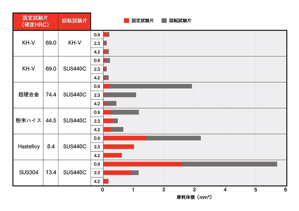 鋼鈑工業HP_04_大越式摩耗試験.jpg