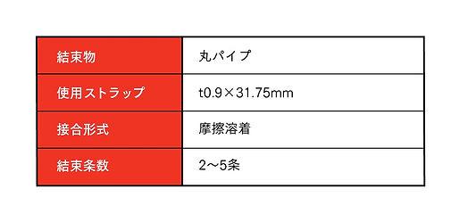 鋼鈑工業HP_03_棒鋼パイプシート結束機03.jpg