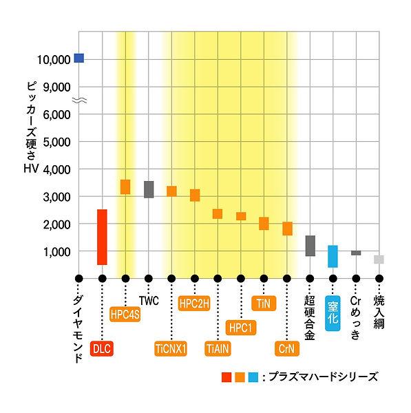 鋼鈑工業HP_01_PHコーティングPVD.jpg