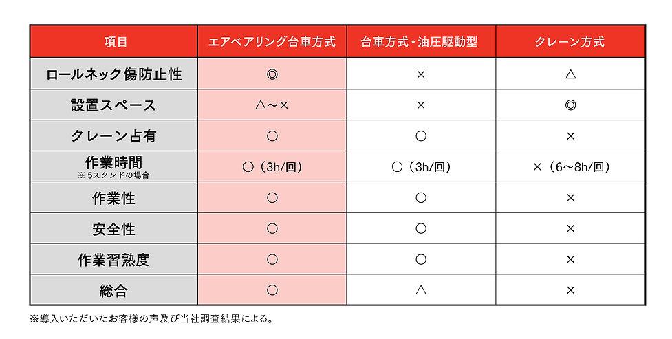 鋼鈑工業HP_02_ロールチョック01-04.jpg