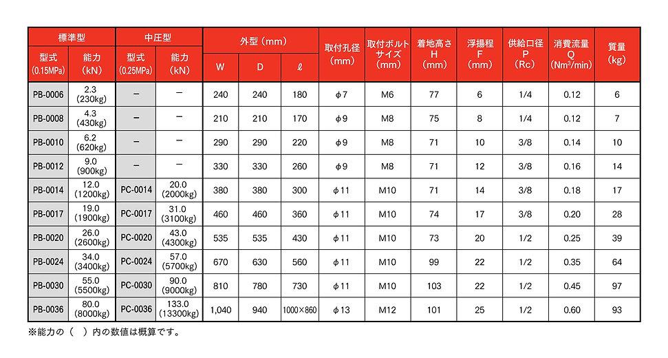 鋼鈑工業HP_01_エアカセット02.jpg