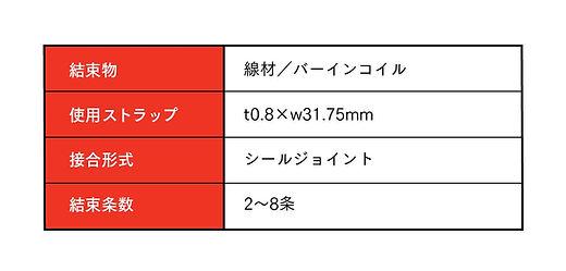鋼鈑工業HP_01_線材結束機04.jpg
