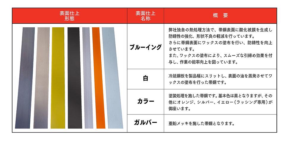 0326帯鋼_表_アートボード 1.jpg