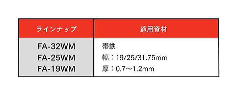 鋼鈑工業HP_02_ストラッピングヘッドWM/WF型.jpg