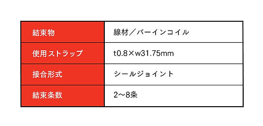 鋼鈑工業HP_01_線材結束機01.jpg