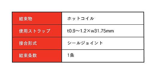 鋼鈑工業HP_02_ホットコイル用.jpg