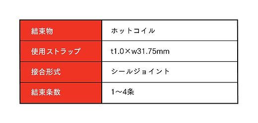 鋼鈑工業HP_01_熱延コイル結束機02.jpg